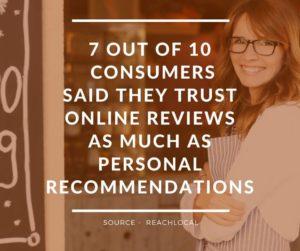 5 Star Reviews Reputation Marketing Minneapolis - Successful Marketing Group